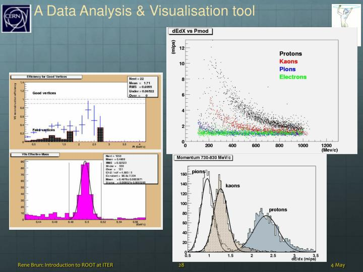 A Data Analysis & Visualisation tool