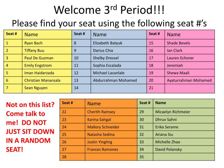 welcome 3 rd period please find your seat using the following seat s n.