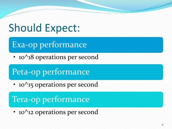Should Expect:
