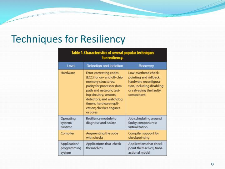 Techniques for Resiliency