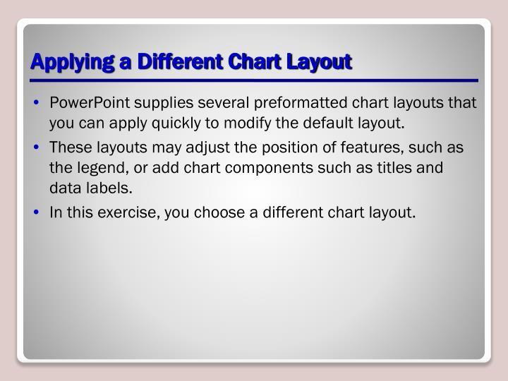 Applying a Different Chart Layout