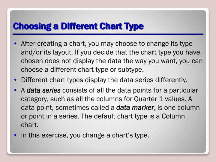 Choosing a Different Chart Type