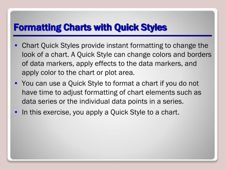 Formatting Charts with Quick Styles
