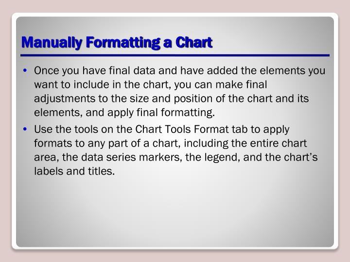 Manually Formatting a Chart
