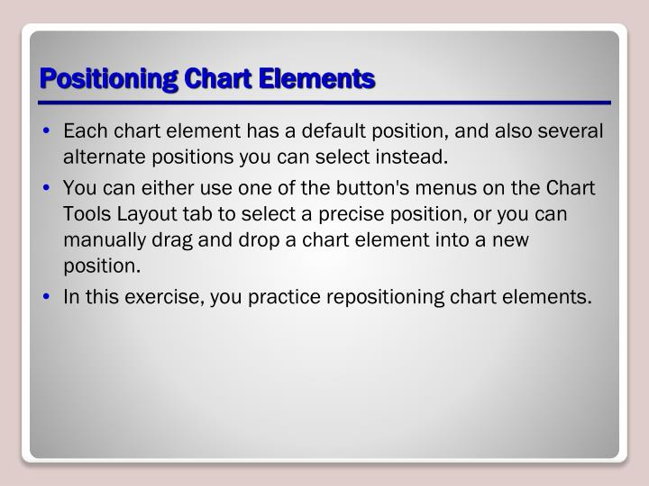 Positioning Chart Elements