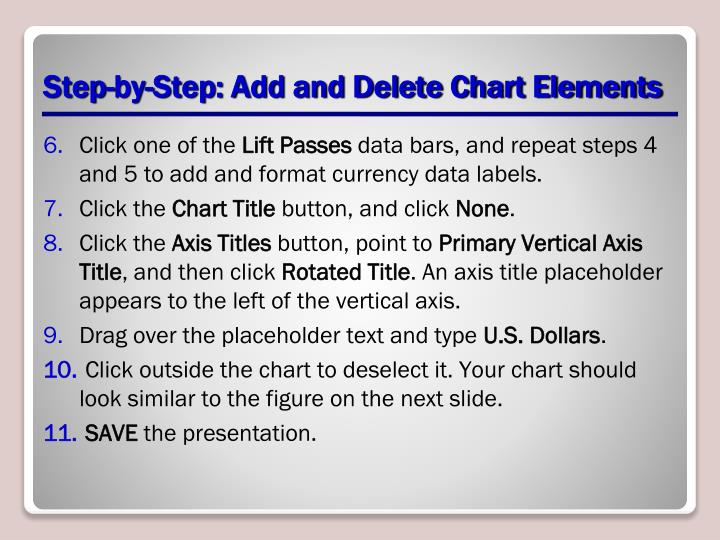 Step-by-Step: Add and Delete Chart Elements