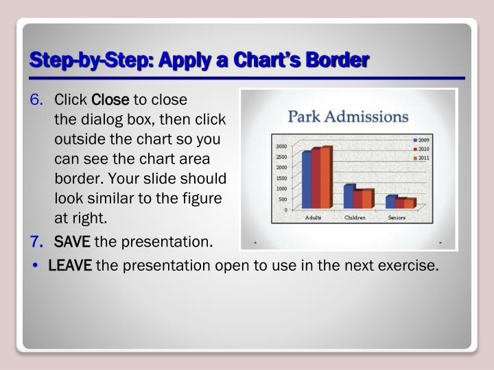 Step-by-Step: Apply a Chart's Border