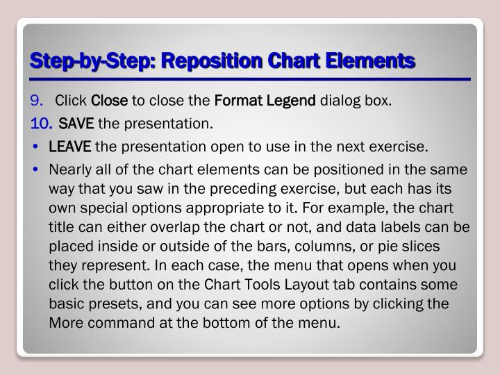 Step-by-Step: Reposition Chart Elements