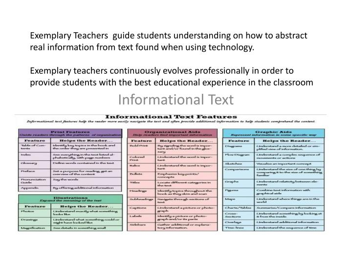 Exemplary Teachers  guide students understanding on how to abstract real information from text found when using technology.