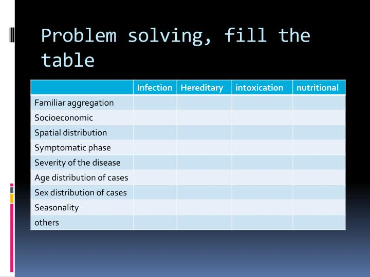 Problem solving, fill the table