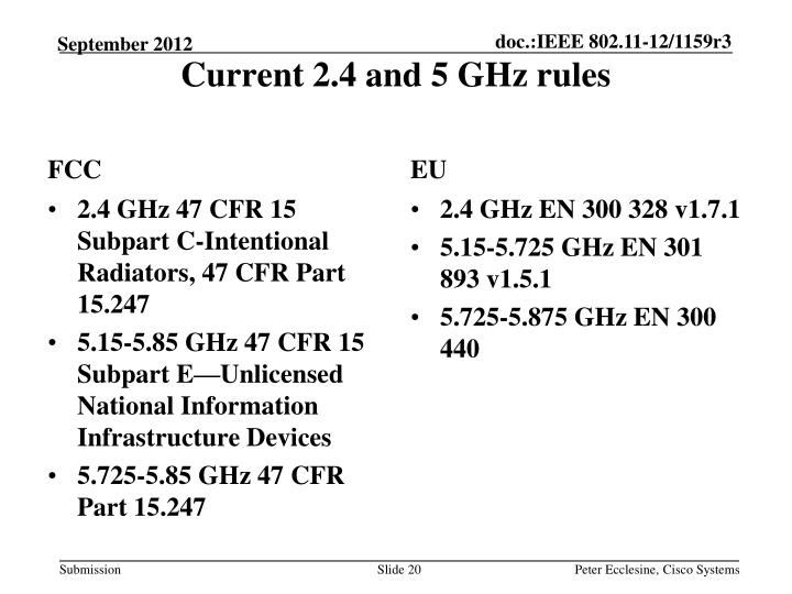 Current 2.4 and 5 GHz rules
