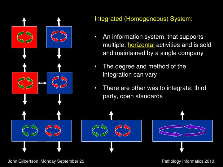 Integrated (Homogeneous) System: