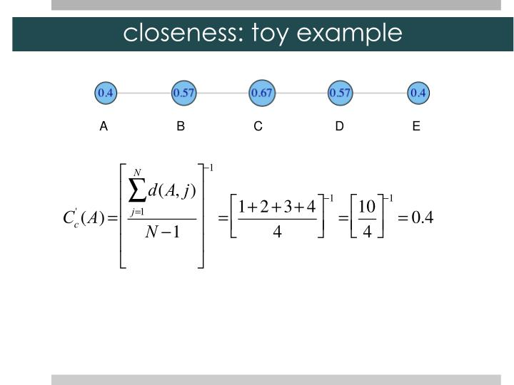 closeness: toy example