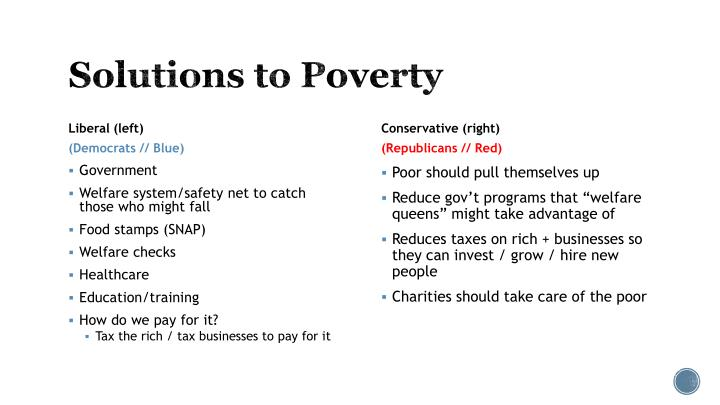 conservative solutions to poverty