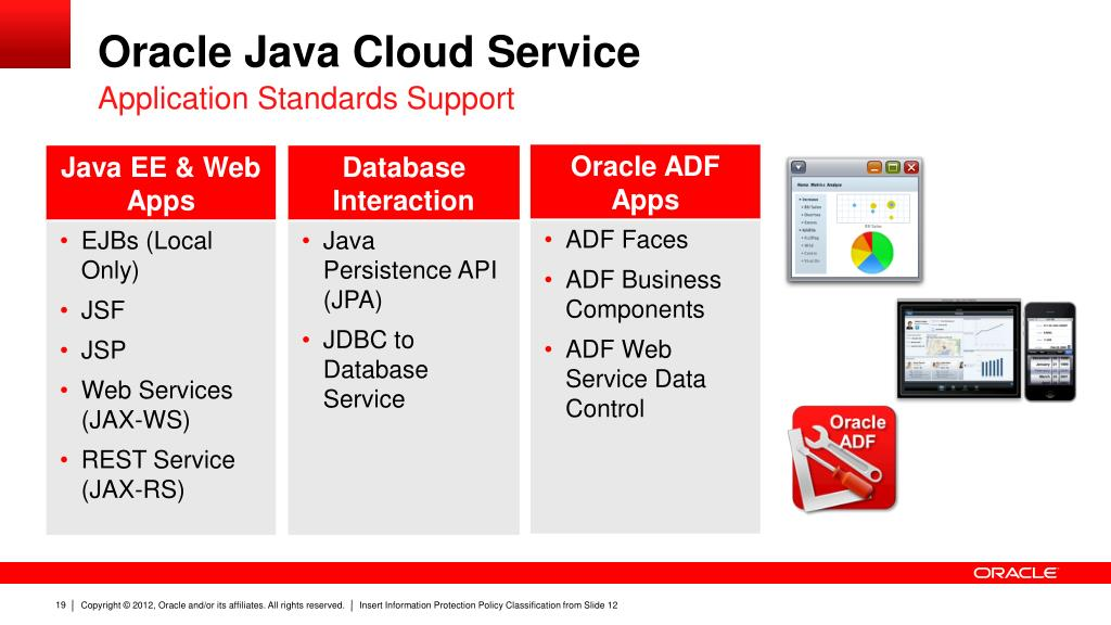 PPT - Building extensions for Oracle Fusion Applications
