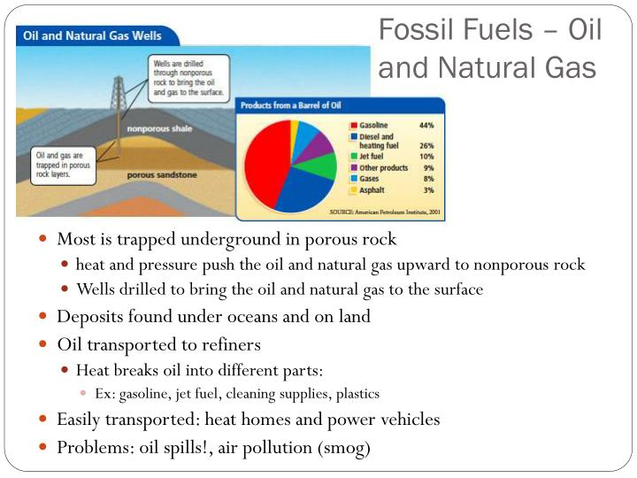 an analysis of the natural resources report on the fossil fuels America is overly reliant on fossil fuels such as coal, natural gas and oil this dependence is costly to everyday citizens, and sends valuable dollars overseas and out of the domestic economy.