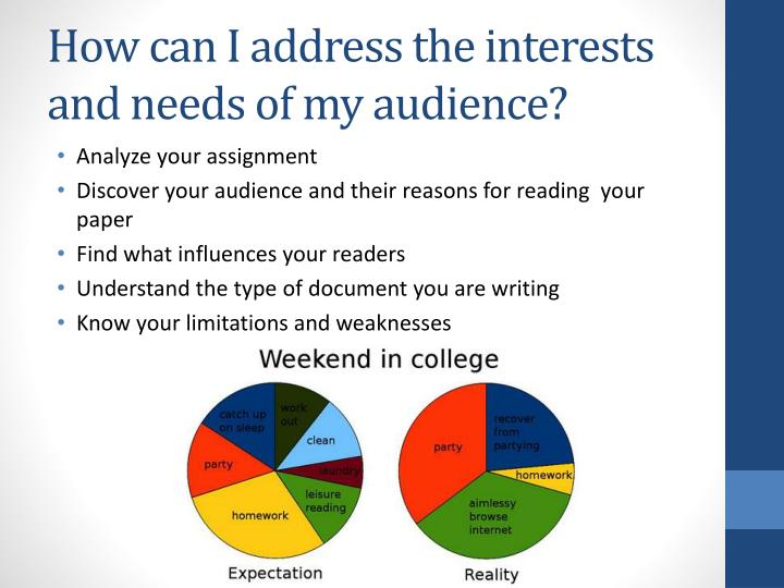 How can I address the interests and needs of my audience?
