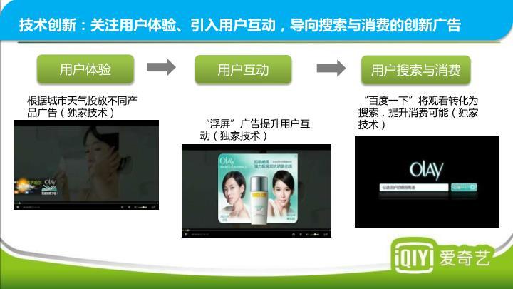 技术创新:关注用户体验、引入用户互动,导向搜索与消费的创新广告