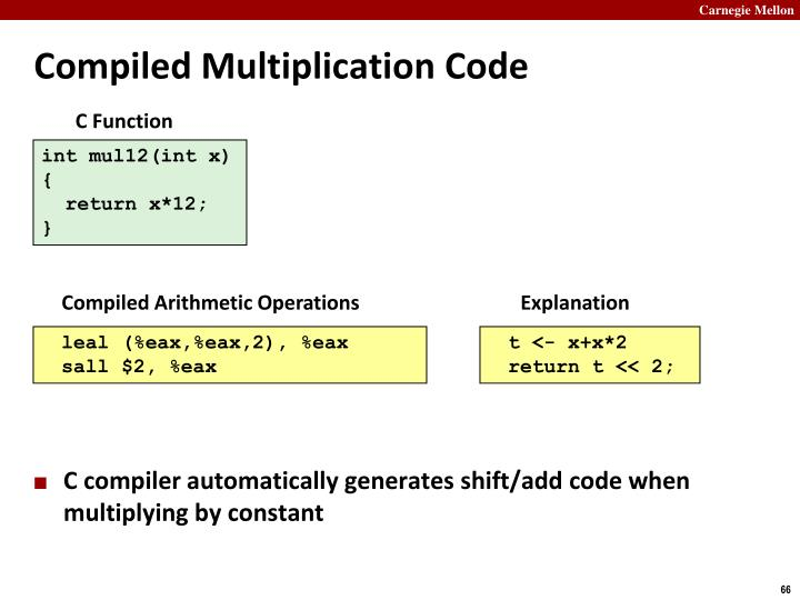 Compiled Multiplication Code