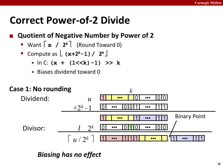 Correct Power-of-2 Divide
