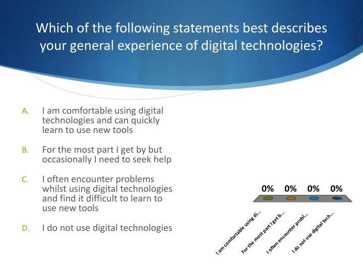 Which of the following statements best describes your general experience of digital technologies?