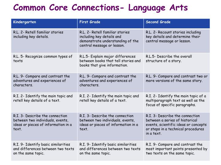 compare and contrast between two cultures The purpose of a compare and contrast essay is to examine two things and vibrant cultures your comparison and contrast between two different.