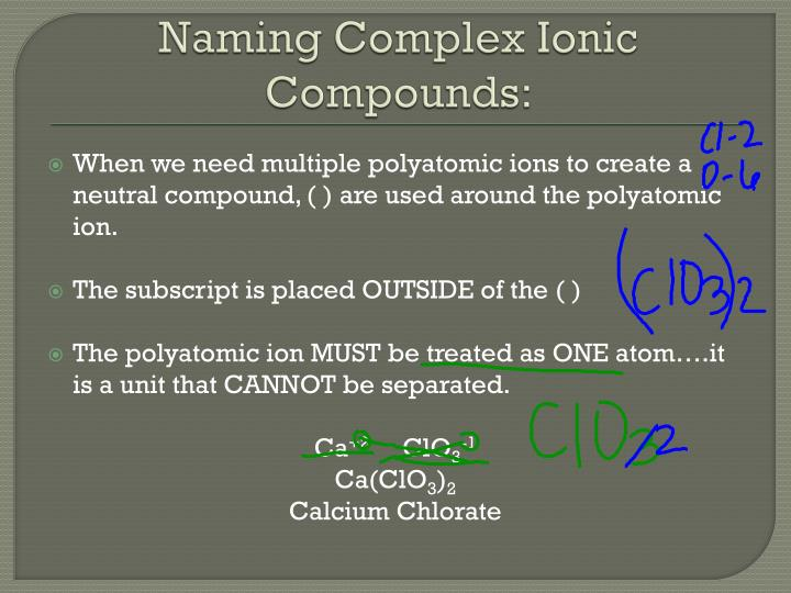 Naming Complex Ionic Compounds: