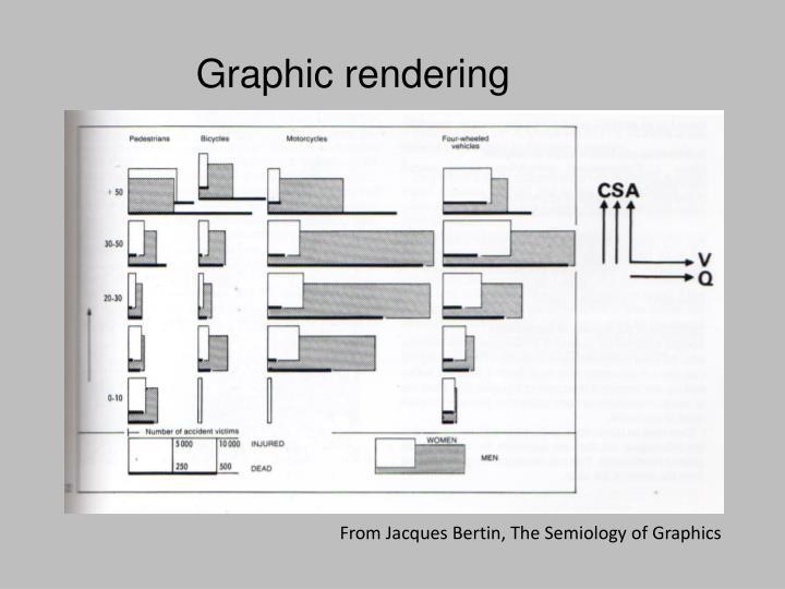 Graphic rendering