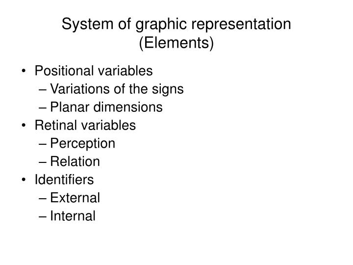 System of graphic representation