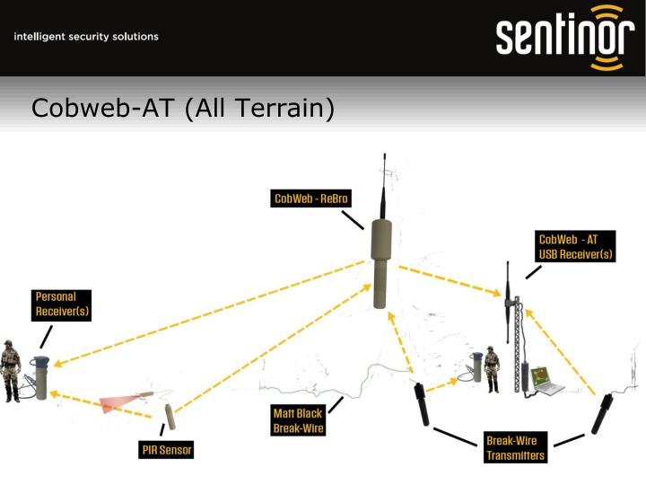 Cobweb-AT (All Terrain)