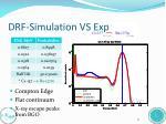 drf simulation vs exp