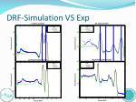 drf simulation vs exp1