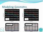 modeling geometry1