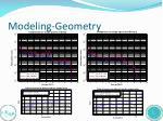 modeling geometry6