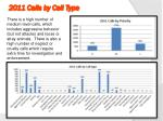 2011 calls by call type