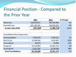 financial position compared to the prior year