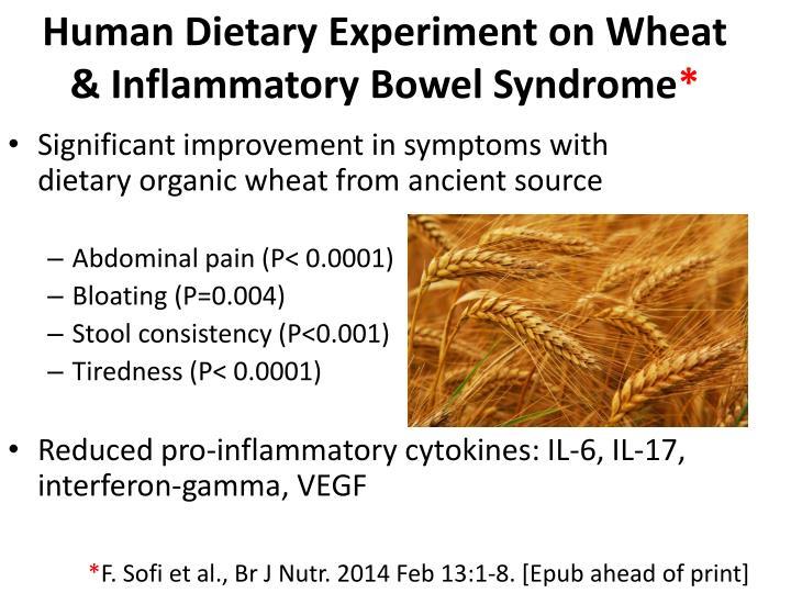 Human Dietary