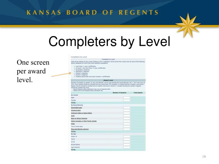 Completers by Level