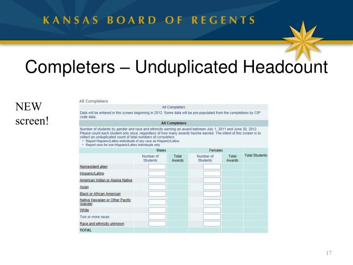 Completers – Unduplicated Headcount