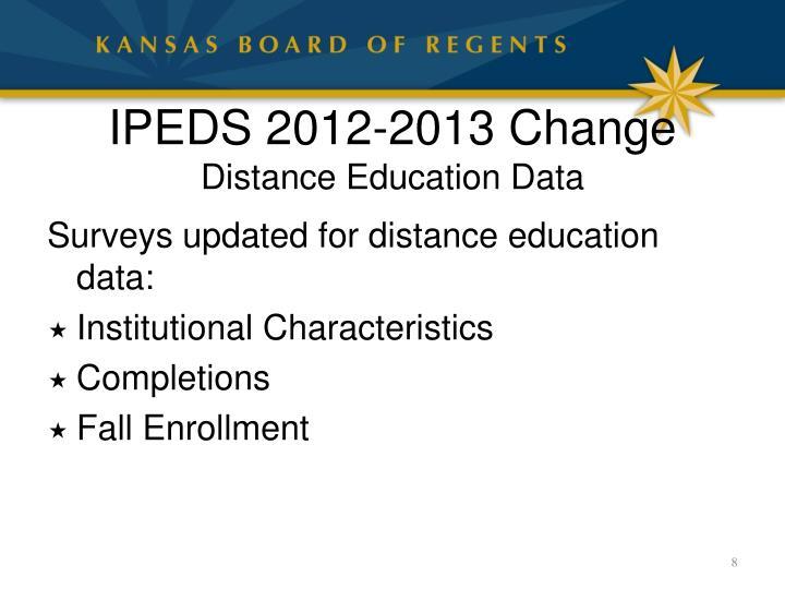 IPEDS 2012-2013 Change