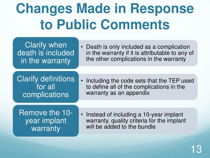 Changes Made in Response to Public Comments