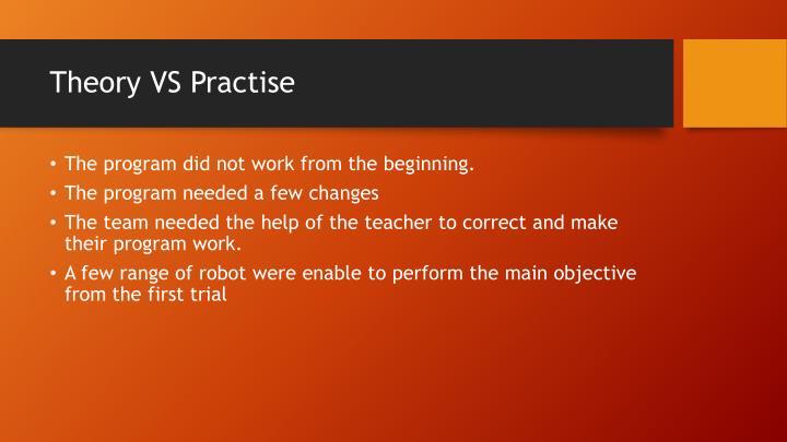 Theory VS Practise