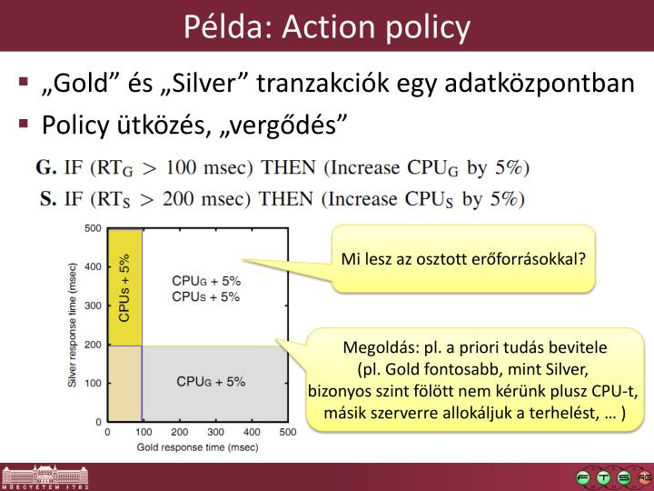 Példa: Action policy