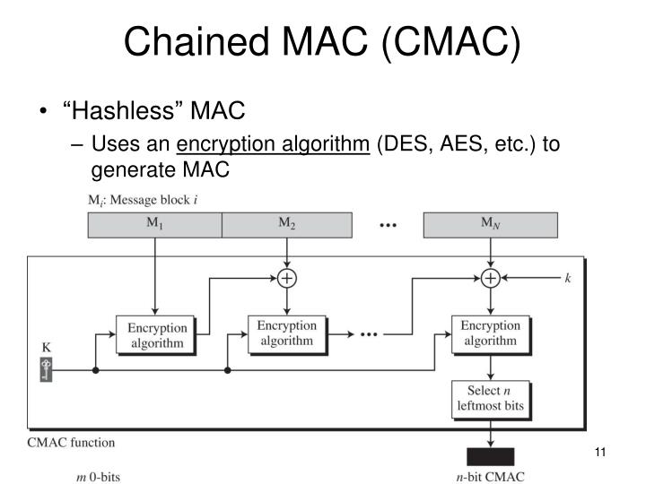 Chained MAC (CMAC)