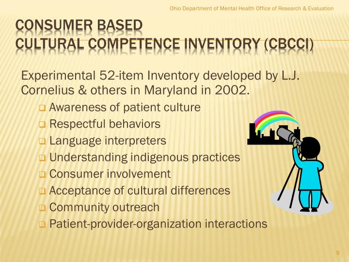 Experimental 52-item Inventory developed by L.J. Cornelius & others in Maryland in 2002.
