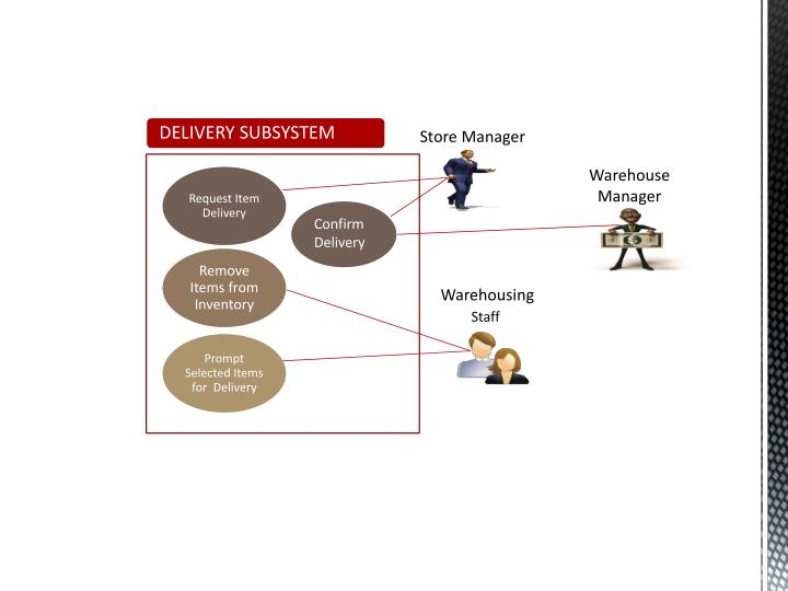 DELIVERY SUBSYSTEM