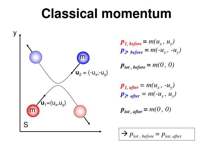 Classical momentum