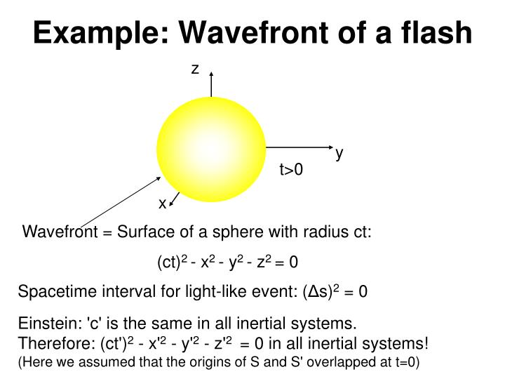 Example: Wavefront of a flash