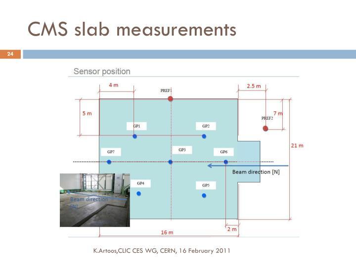 CMS slab measurements