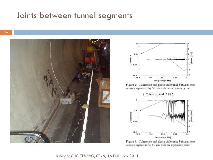 Joints between tunnel segments